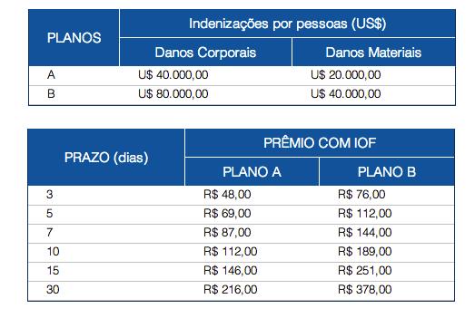 tabela_carta_verde